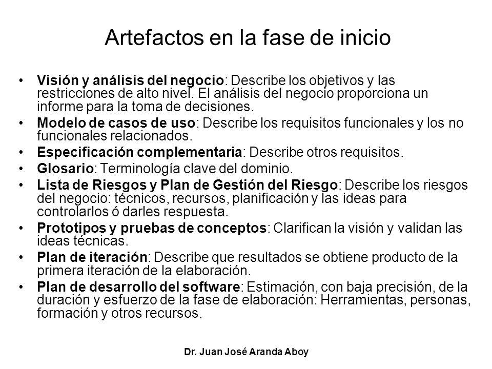 Dr. Juan José Aranda Aboy Artefactos en la fase de inicio Visión y análisis del negocio: Describe los objetivos y las restricciones de alto nivel. El