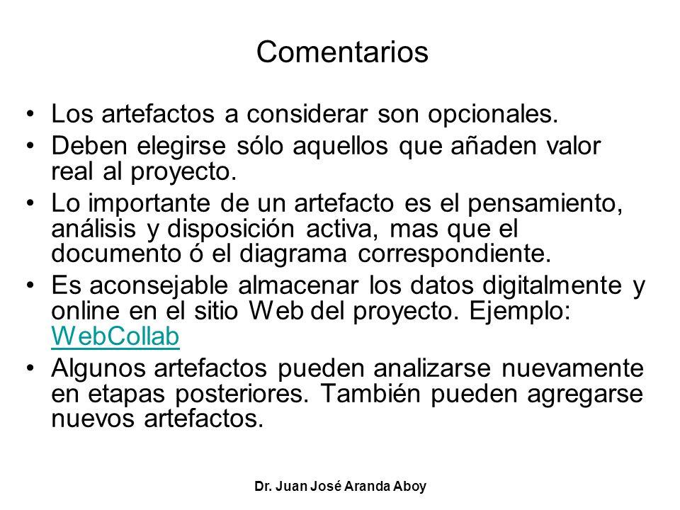 Dr. Juan José Aranda Aboy Comentarios Los artefactos a considerar son opcionales. Deben elegirse sólo aquellos que añaden valor real al proyecto. Lo i