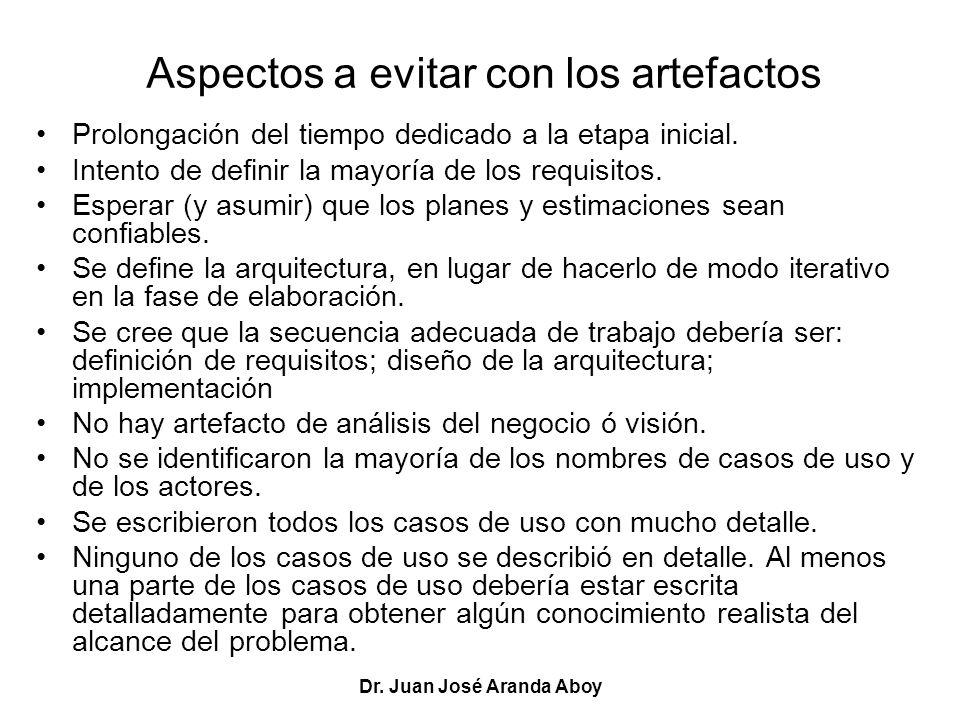 Dr. Juan José Aranda Aboy Aspectos a evitar con los artefactos Prolongación del tiempo dedicado a la etapa inicial. Intento de definir la mayoría de l