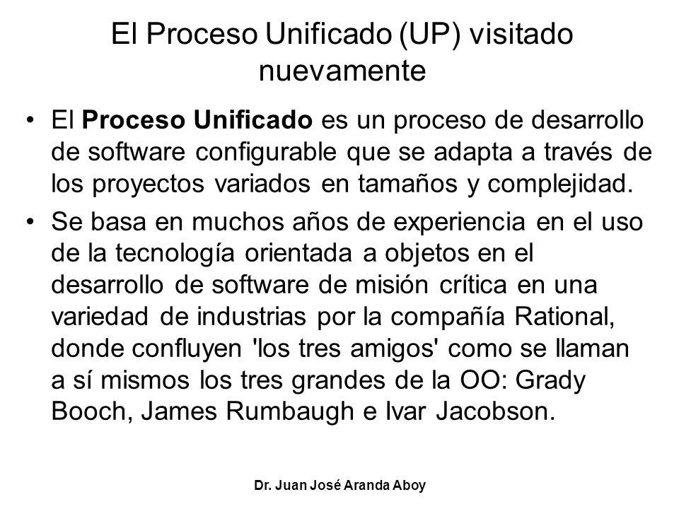 Dr. Juan José Aranda Aboy El Proceso Unificado (UP) visitado nuevamente El Proceso Unificado es un proceso de desarrollo de software configurable que