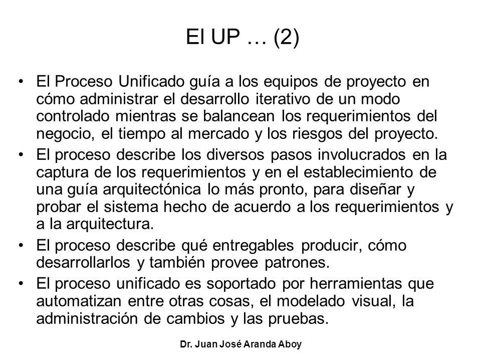 Dr. Juan José Aranda Aboy El UP … (2) El Proceso Unificado guía a los equipos de proyecto en cómo administrar el desarrollo iterativo de un modo contr