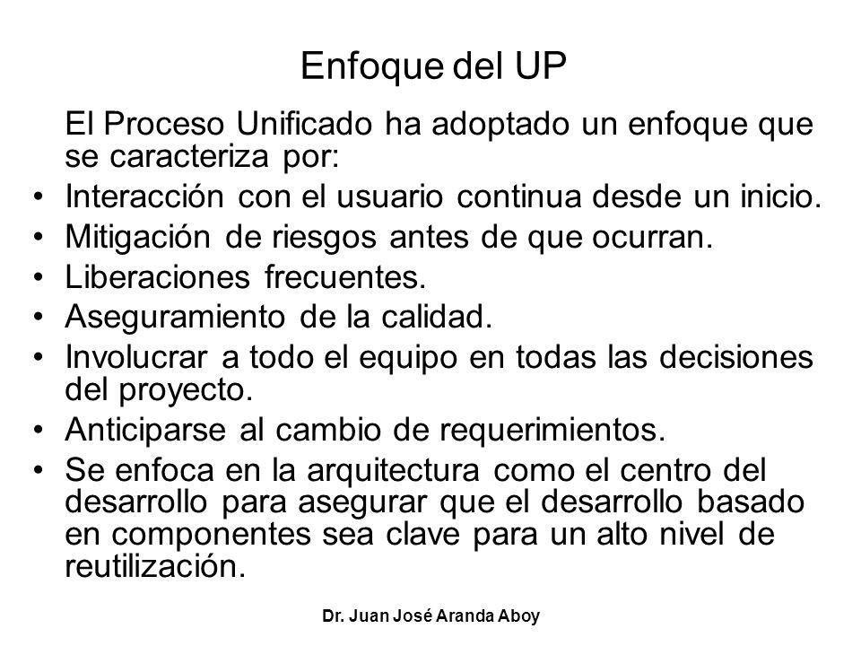 Dr. Juan José Aranda Aboy Enfoque del UP El Proceso Unificado ha adoptado un enfoque que se caracteriza por: Interacción con el usuario continua desde