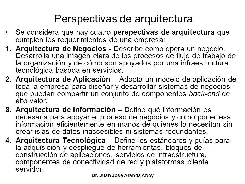 Dr. Juan José Aranda Aboy Perspectivas de arquitectura Se considera que hay cuatro perspectivas de arquitectura que cumplen los requerimientos de una
