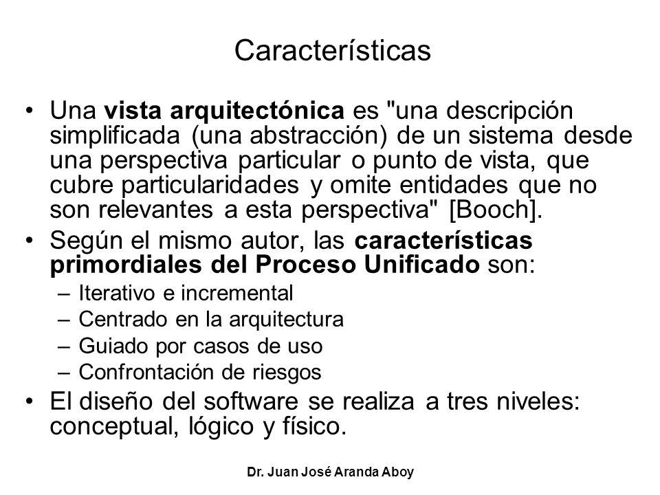Dr. Juan José Aranda Aboy Características Una vista arquitectónica es
