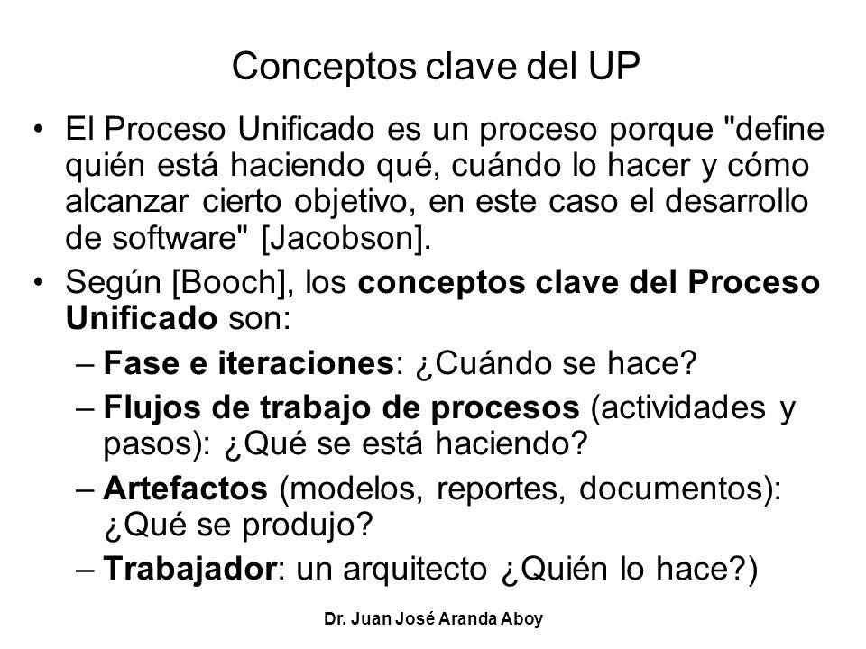 Dr. Juan José Aranda Aboy Conceptos clave del UP El Proceso Unificado es un proceso porque