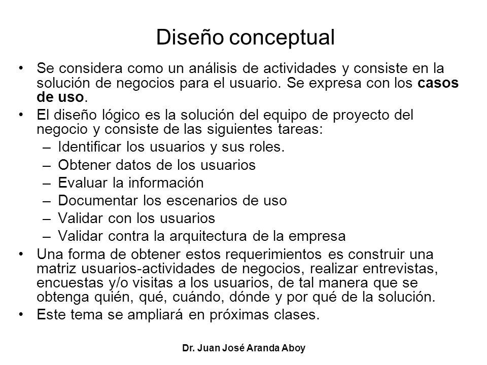 Dr. Juan José Aranda Aboy Diseño conceptual Se considera como un análisis de actividades y consiste en la solución de negocios para el usuario. Se exp