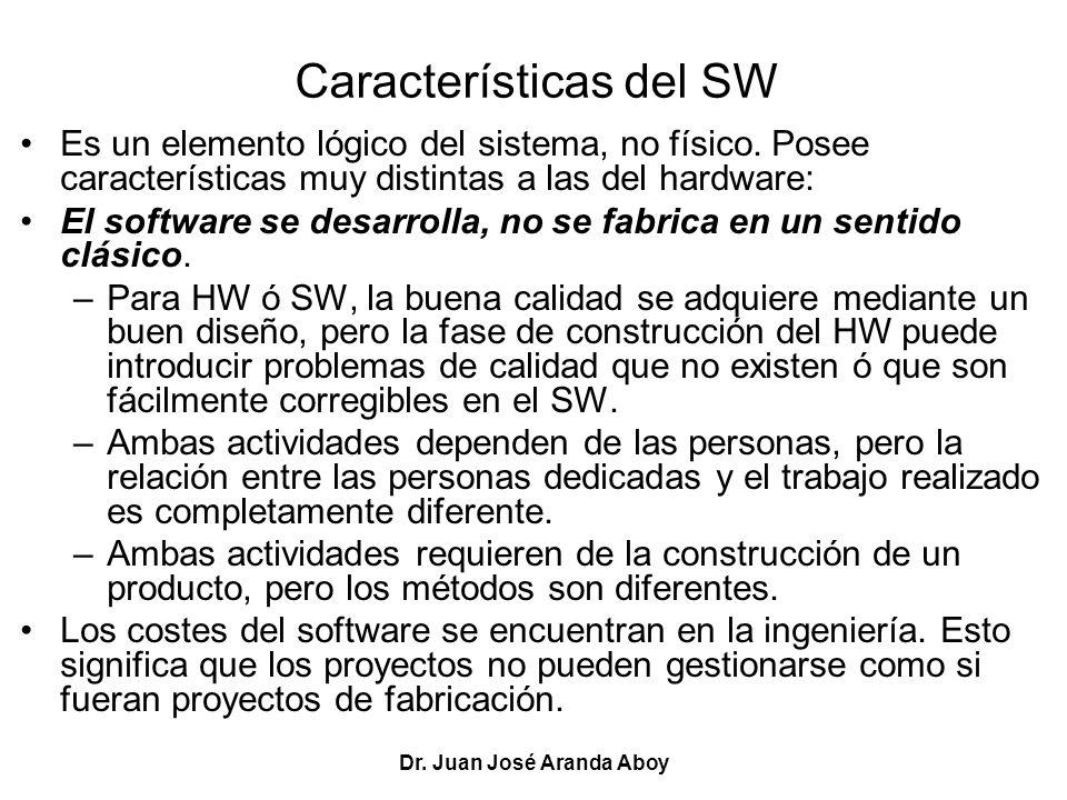 Dr. Juan José Aranda Aboy Características del SW Es un elemento lógico del sistema, no físico. Posee características muy distintas a las del hardware: