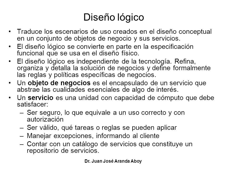 Dr. Juan José Aranda Aboy Diseño lógico Traduce los escenarios de uso creados en el diseño conceptual en un conjunto de objetos de negocio y sus servi