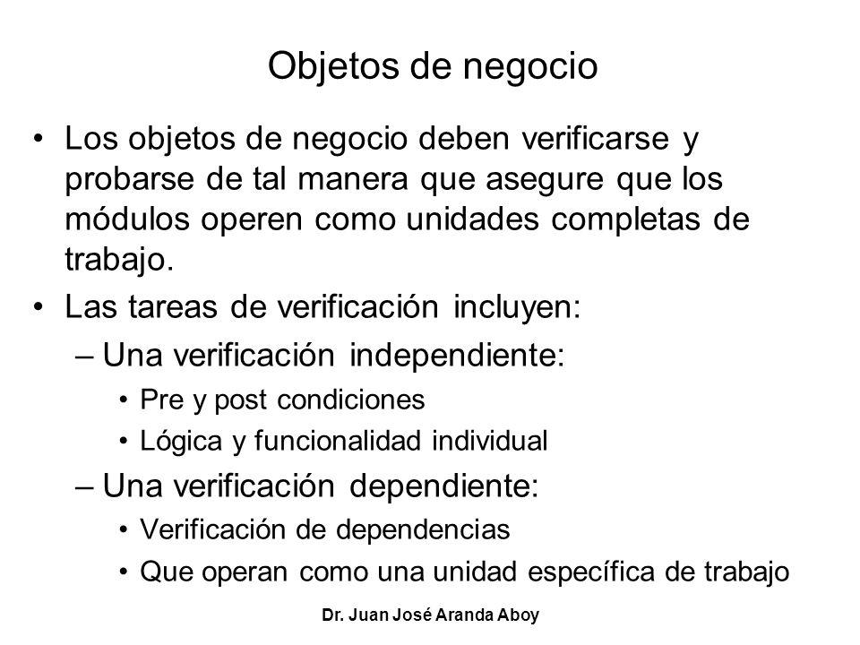 Dr. Juan José Aranda Aboy Objetos de negocio Los objetos de negocio deben verificarse y probarse de tal manera que asegure que los módulos operen como