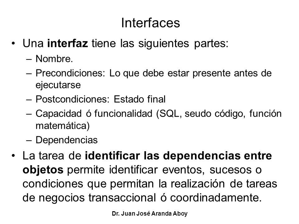 Dr. Juan José Aranda Aboy Interfaces Una interfaz tiene las siguientes partes: –Nombre. –Precondiciones: Lo que debe estar presente antes de ejecutars