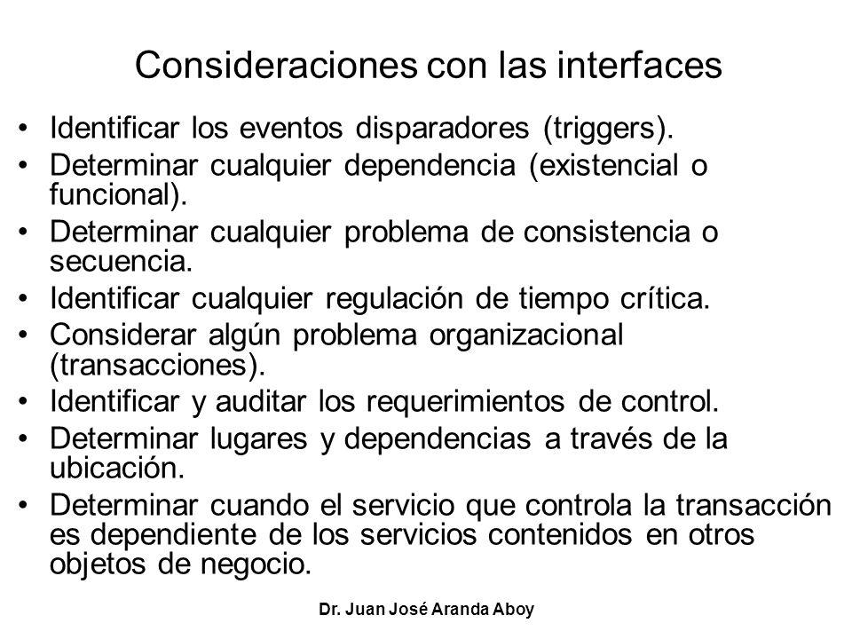 Dr. Juan José Aranda Aboy Consideraciones con las interfaces Identificar los eventos disparadores (triggers). Determinar cualquier dependencia (existe
