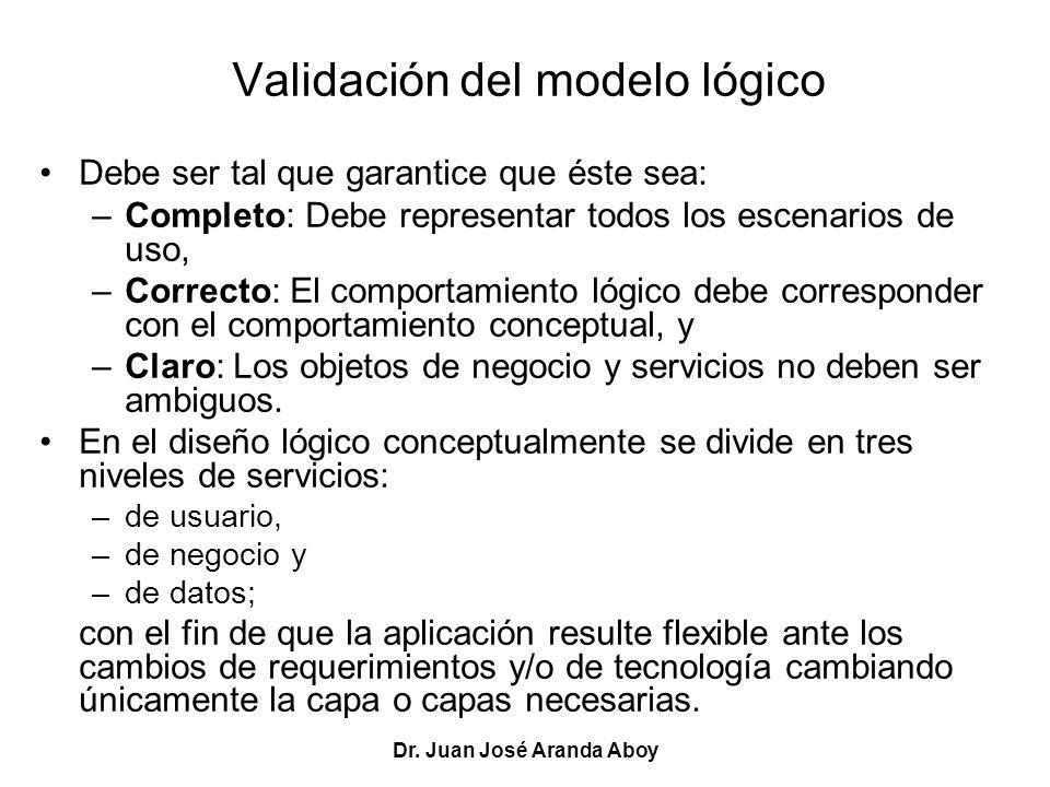 Dr. Juan José Aranda Aboy Validación del modelo lógico Debe ser tal que garantice que éste sea: –Completo: Debe representar todos los escenarios de us