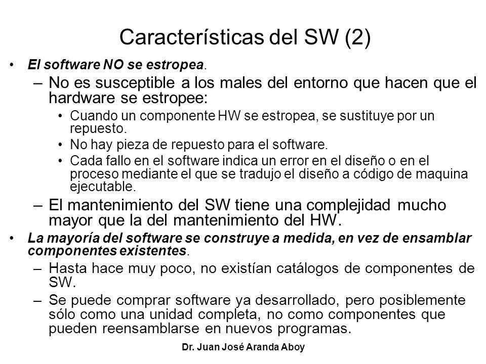 Dr. Juan José Aranda Aboy Características del SW (2) El software NO se estropea. –No es susceptible a los males del entorno que hacen que el hardware