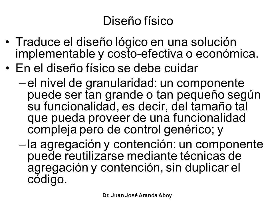 Dr. Juan José Aranda Aboy Diseño físico Traduce el diseño lógico en una solución implementable y costo-efectiva o económica. En el diseño físico se de