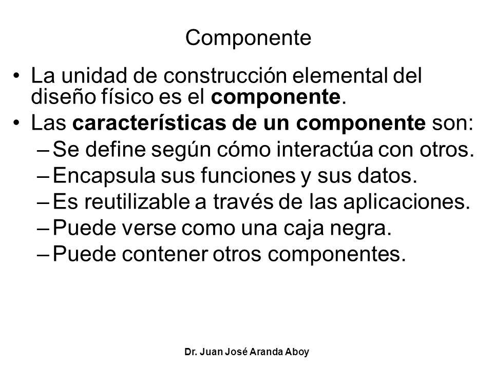 Dr. Juan José Aranda Aboy Componente La unidad de construcción elemental del diseño físico es el componente. Las características de un componente son: