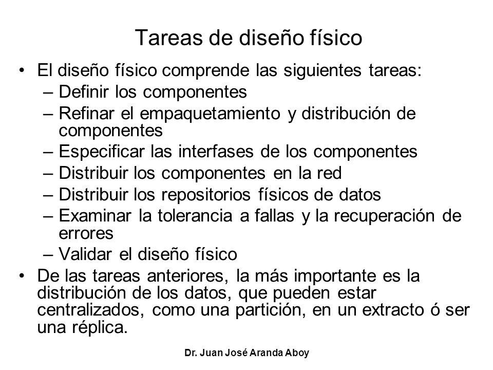 Dr. Juan José Aranda Aboy Tareas de diseño físico El diseño físico comprende las siguientes tareas: –Definir los componentes –Refinar el empaquetamien