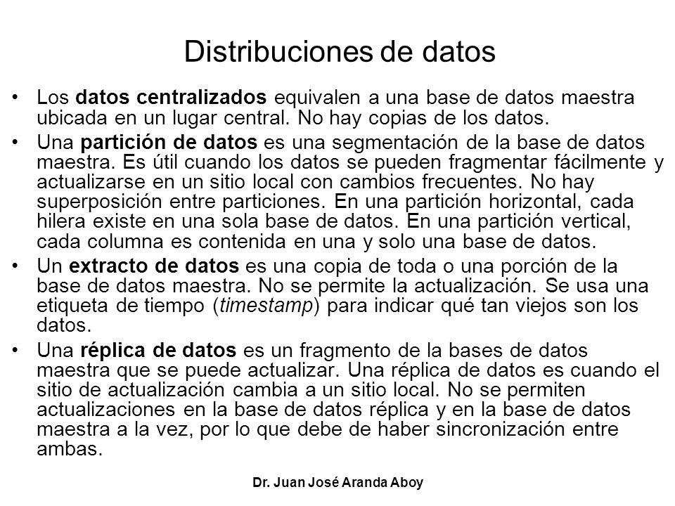 Dr. Juan José Aranda Aboy Distribuciones de datos Los datos centralizados equivalen a una base de datos maestra ubicada en un lugar central. No hay co