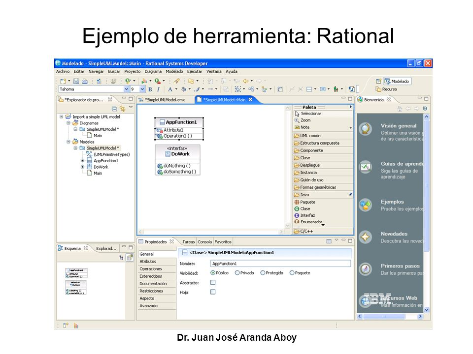 Dr. Juan José Aranda Aboy Ejemplo de herramienta: Rational