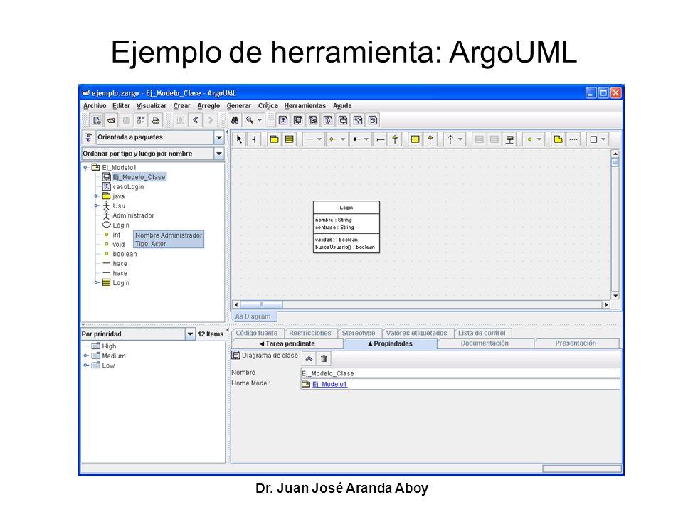 Dr. Juan José Aranda Aboy Ejemplo de herramienta: ArgoUML