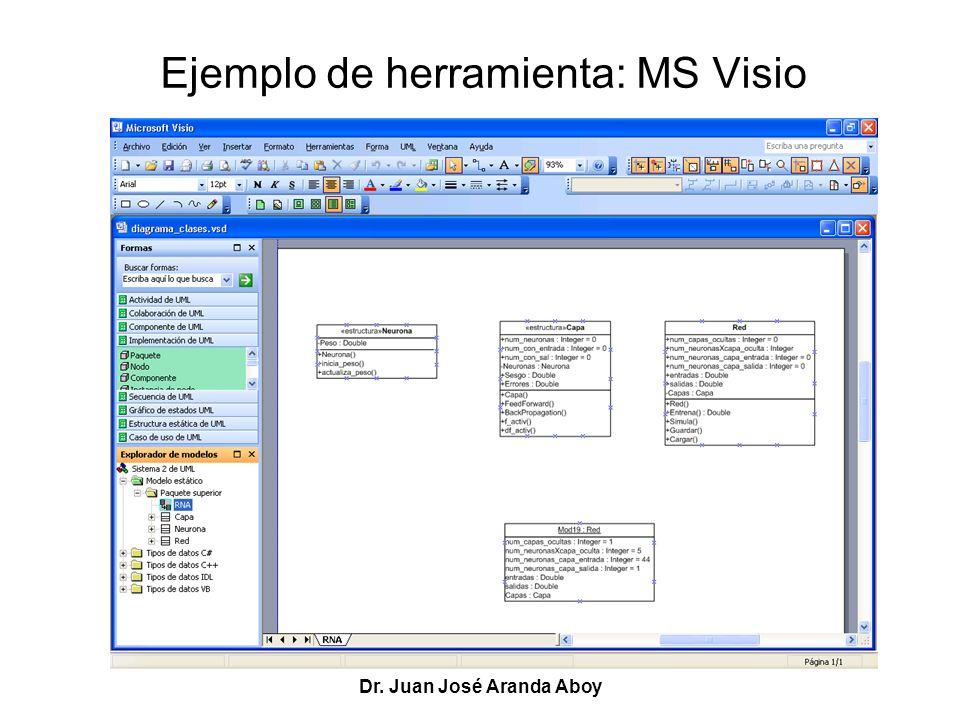 Dr. Juan José Aranda Aboy Ejemplo de herramienta: MS Visio