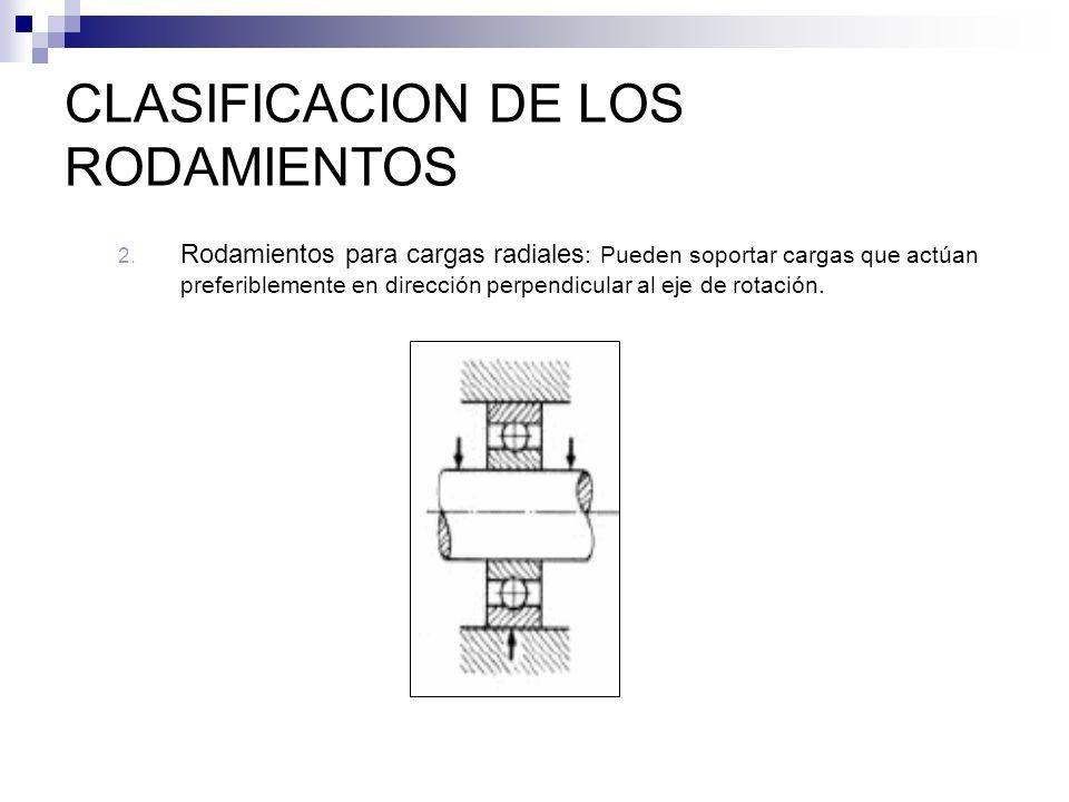 CLASIFICACION DE LOS RODAMIENTOS 2. Rodamientos para cargas radiales : Pueden soportar cargas que actúan preferiblemente en dirección perpendicular al