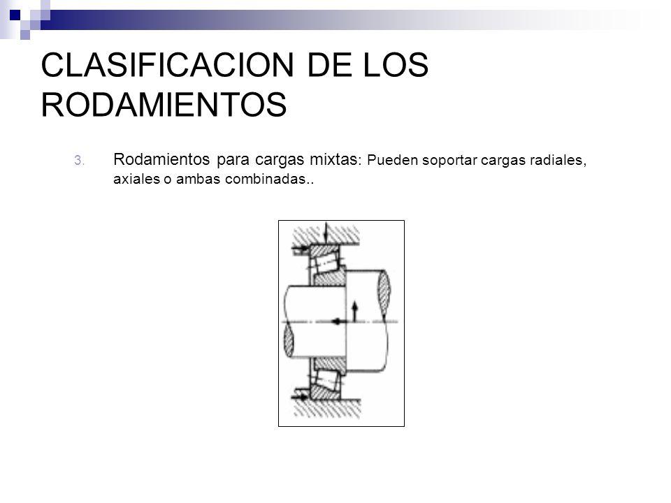 CLASIFICACION DE LOS RODAMIENTOS 3. Rodamientos para cargas mixtas : Pueden soportar cargas radiales, axiales o ambas combinadas..