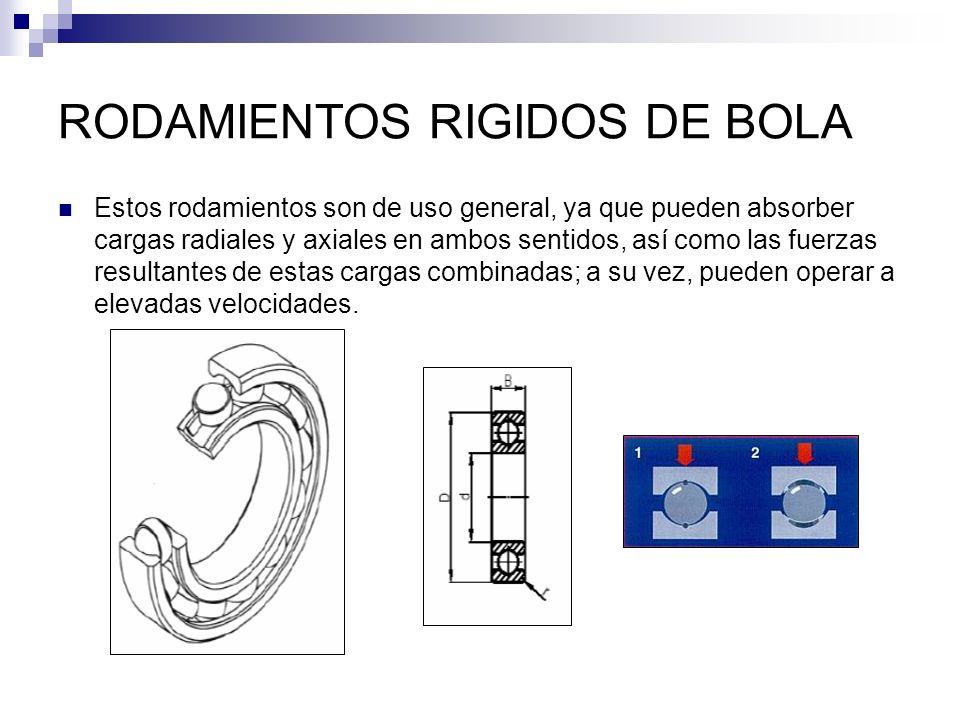 RODAMIENTOS RIGIDOS DE BOLA Estos rodamientos son de uso general, ya que pueden absorber cargas radiales y axiales en ambos sentidos, así como las fue