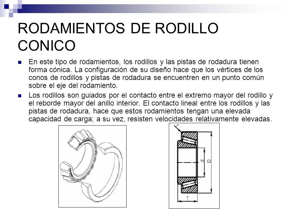 RODAMIENTOS DE RODILLO CONICO En este tipo de rodamientos, los rodillos y las pistas de rodadura tienen forma cónica. La configuración de su diseño ha