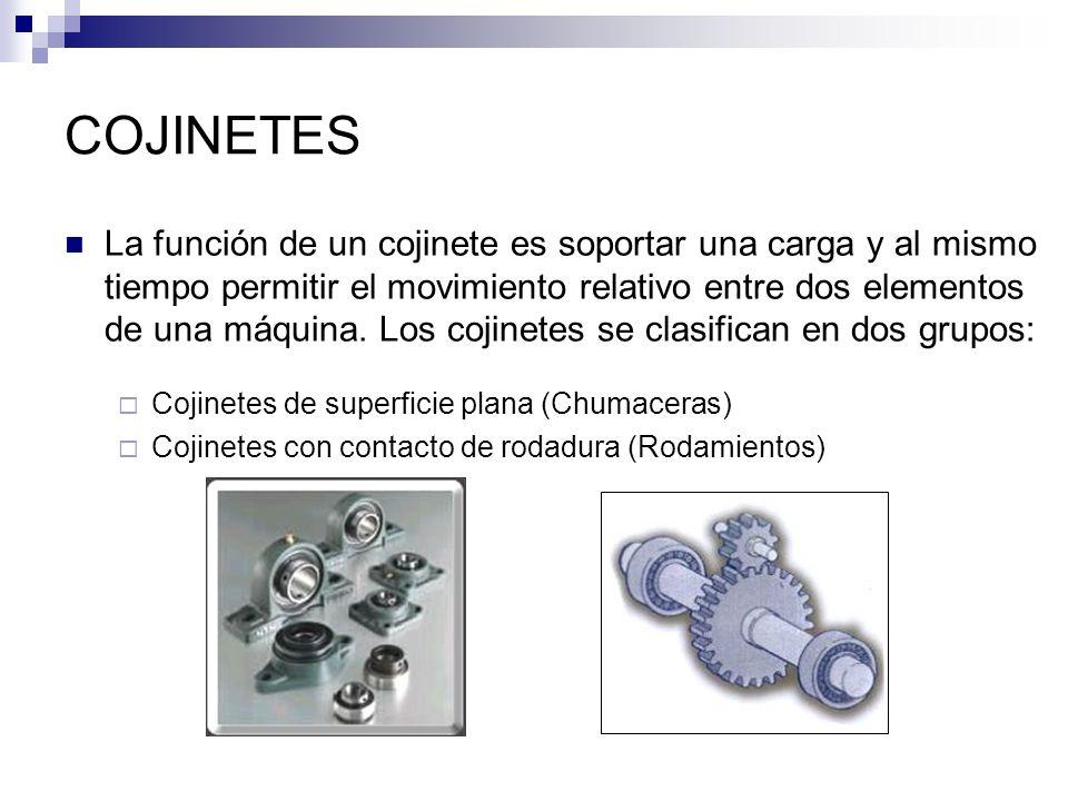 COJINETES La función de un cojinete es soportar una carga y al mismo tiempo permitir el movimiento relativo entre dos elementos de una máquina. Los co