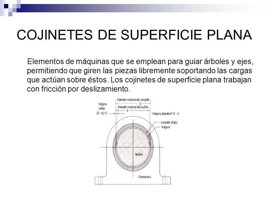 PARTES DE UN COJINETE DE SUPERFICIE PLANA
