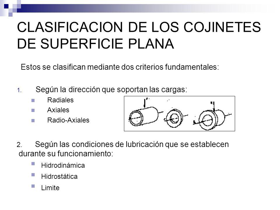 CLASIFICACION DE LOS COJINETES DE SUPERFICIE PLANA Estos se clasifican mediante dos criterios fundamentales: 1. Según la dirección que soportan las ca