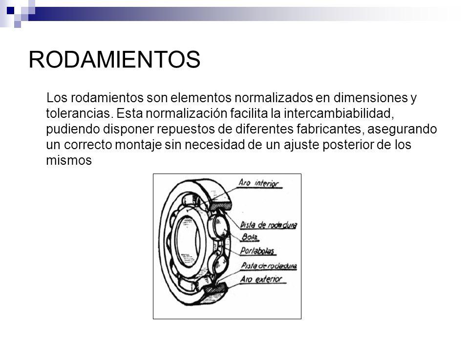 CLASIFICACION DE LOS RODAMIENTOS Según el punto de vista cinemático se puede clasificar en tres categorías: 1.