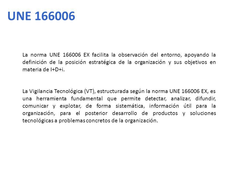 La norma UNE 166006 EX facilita la observación del entorno, apoyando la definición de la posición estratégica de la organización y sus objetivos en ma