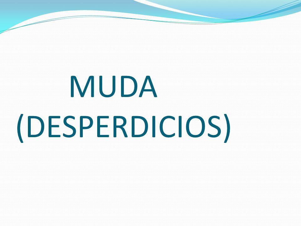 MUDA (DESPERDICIOS)