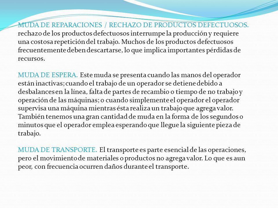 MUDA DE REPARACIONES / RECHAZO DE PRODUCTOS DEFECTUOSOS. rechazo de los productos defectuosos interrumpe la producción y requiere una costosa repetici