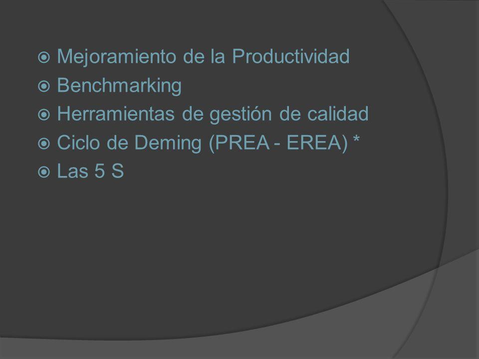 Mejoramiento de la Productividad Benchmarking Herramientas de gestión de calidad Ciclo de Deming (PREA - EREA) * Las 5 S