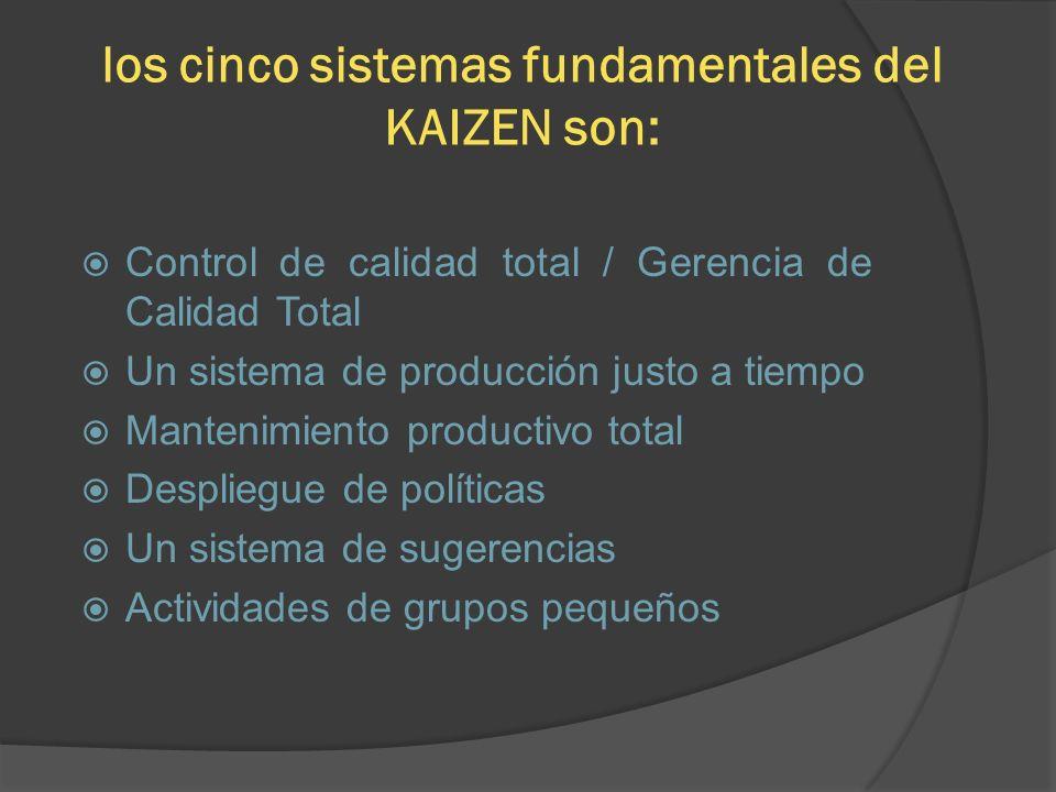 los cinco sistemas fundamentales del KAIZEN son: Control de calidad total / Gerencia de Calidad Total Un sistema de producción justo a tiempo Mantenim