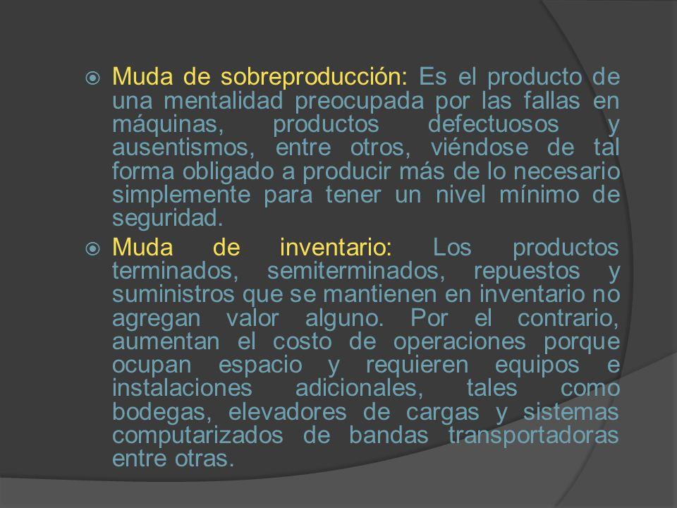 Muda de sobreproducción: Es el producto de una mentalidad preocupada por las fallas en máquinas, productos defectuosos y ausentismos, entre otros, vié