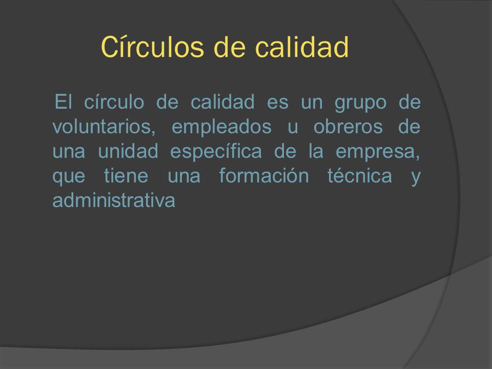 Círculos de calidad El círculo de calidad es un grupo de voluntarios, empleados u obreros de una unidad específica de la empresa, que tiene una formac