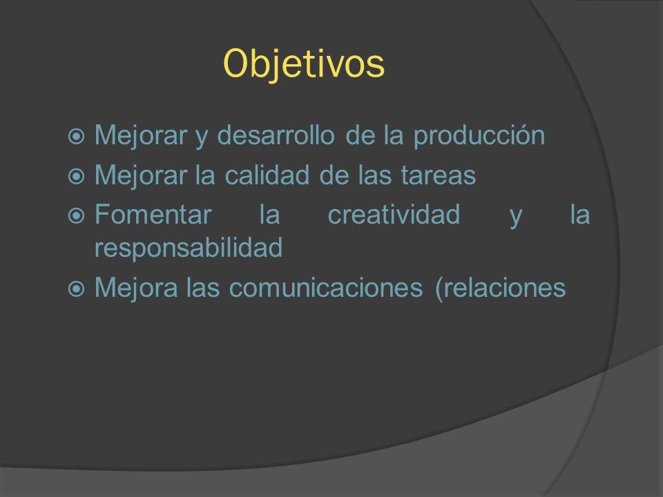 Objetivos Mejorar y desarrollo de la producción Mejorar la calidad de las tareas Fomentar la creatividad y la responsabilidad Mejora las comunicacione
