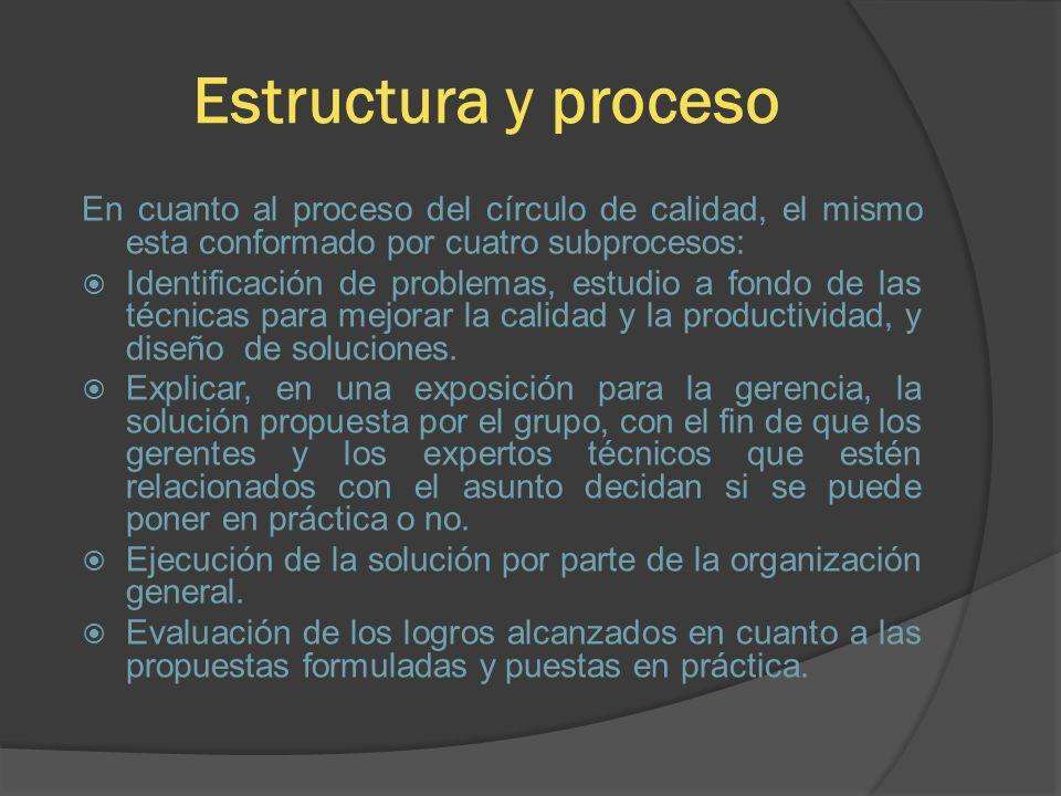 Estructura y proceso En cuanto al proceso del círculo de calidad, el mismo esta conformado por cuatro subprocesos: Identificación de problemas, estudi