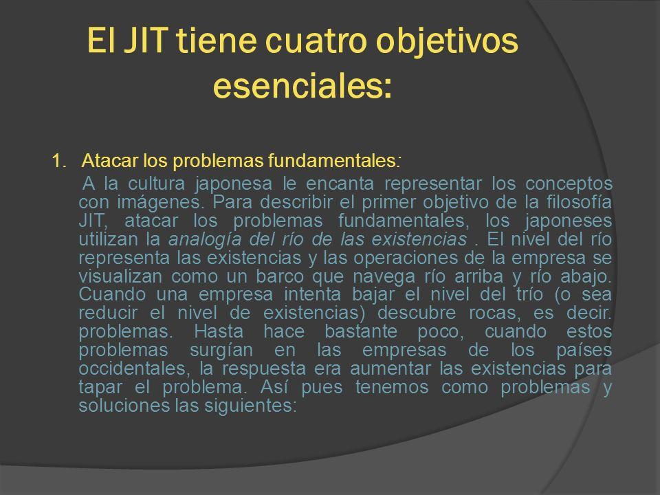 El JIT tiene cuatro objetivos esenciales: 1. Atacar los problemas fundamentales: A la cultura japonesa le encanta representar los conceptos con imágen