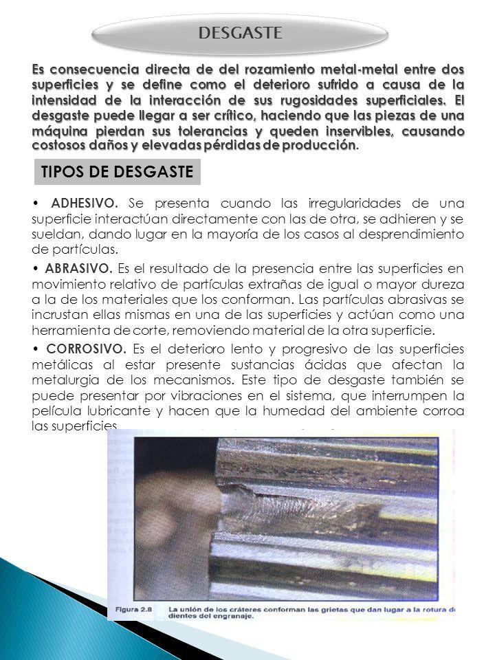 Es consecuencia directa de del rozamiento metal-metal entre dos superficies y se define como el deterioro sufrido a causa de la intensidad de la inter