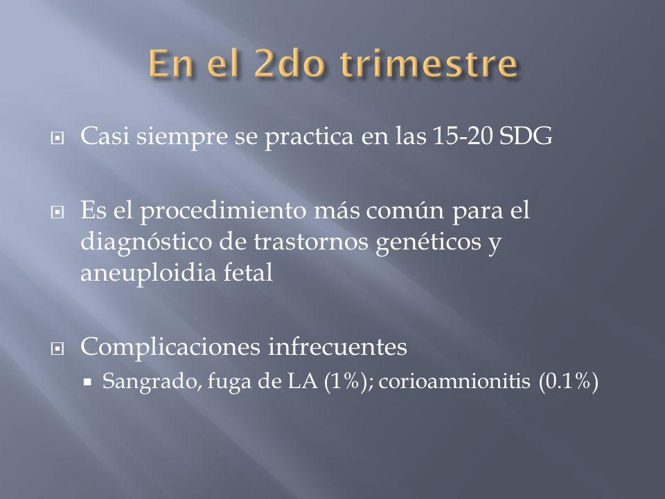 Casi siempre se practica en las 15-20 SDG Es el procedimiento más común para el diagnóstico de trastornos genéticos y aneuploidia fetal Complicaciones