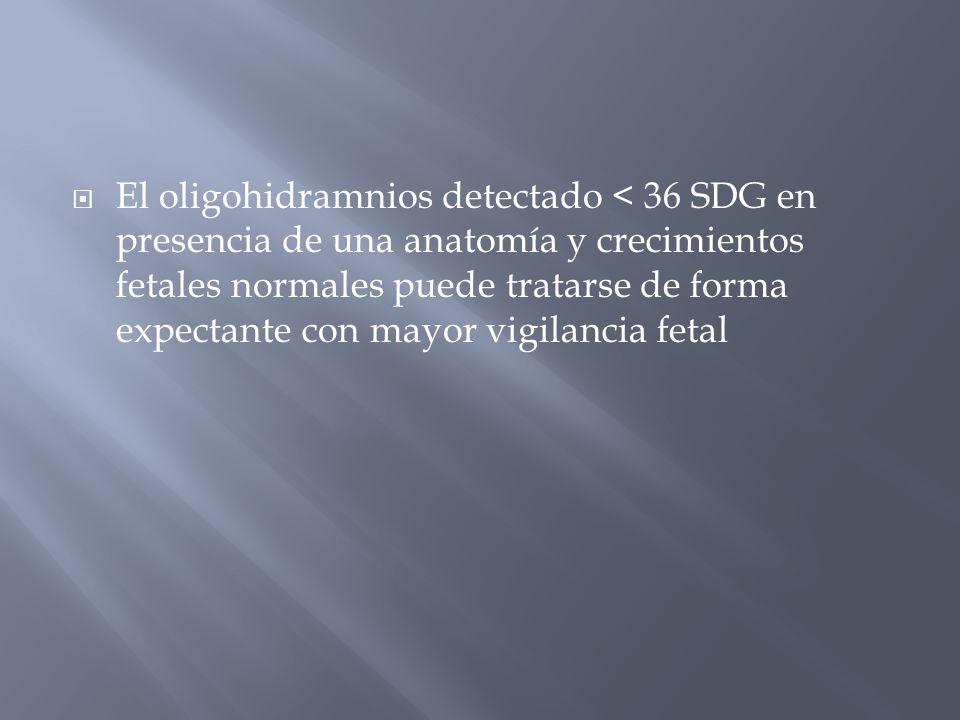 El oligohidramnios detectado < 36 SDG en presencia de una anatomía y crecimientos fetales normales puede tratarse de forma expectante con mayor vigila