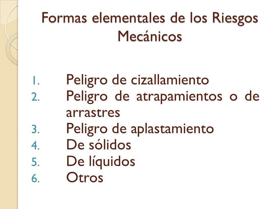 Formas elementales de los Riesgos Mecánicos 1.Peligro de cizallamiento 2.