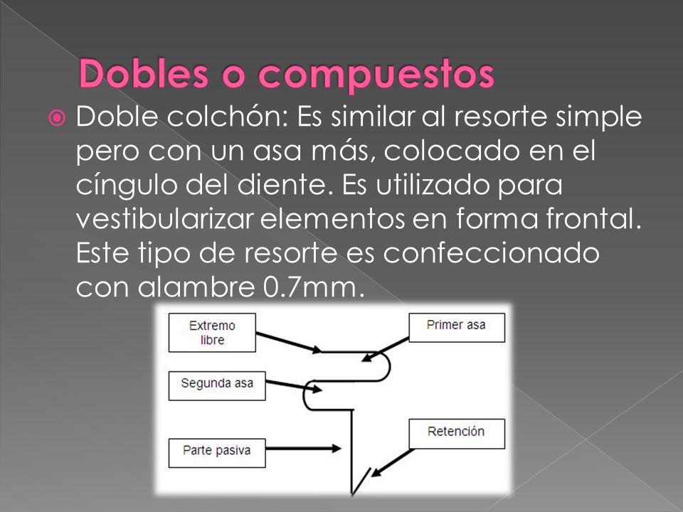 Doble colchón: Es similar al resorte simple pero con un asa más, colocado en el cíngulo del diente. Es utilizado para vestibularizar elementos en form