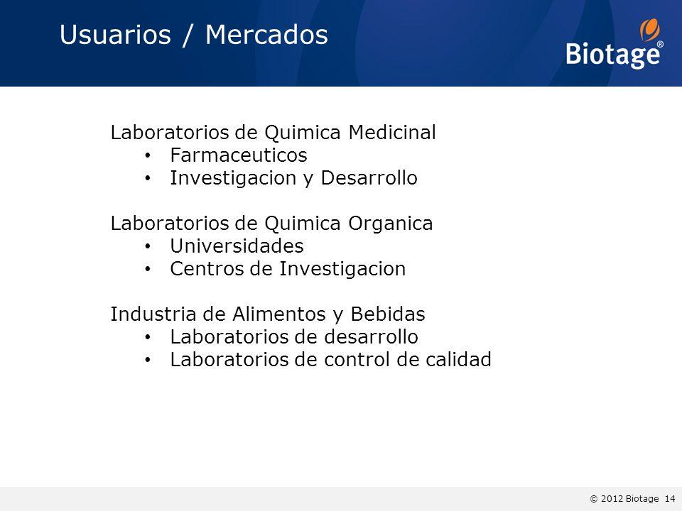© 2012 Biotage 14 Usuarios / Mercados Laboratorios de Quimica Medicinal Farmaceuticos Investigacion y Desarrollo Laboratorios de Quimica Organica Univ