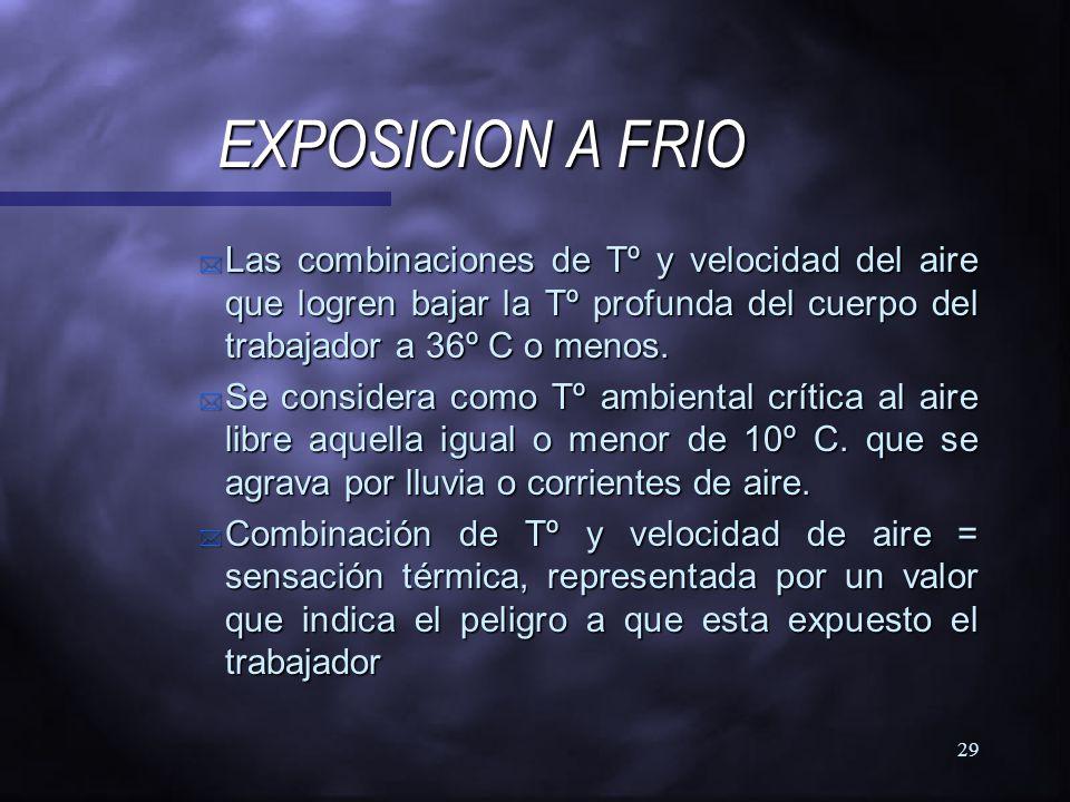 28 PREVENCION Y CONTROL DE INCENDIOS n Se deben implementar todas las medidas necesarias para la prevencion de incendios ( programa) n Existencia de e