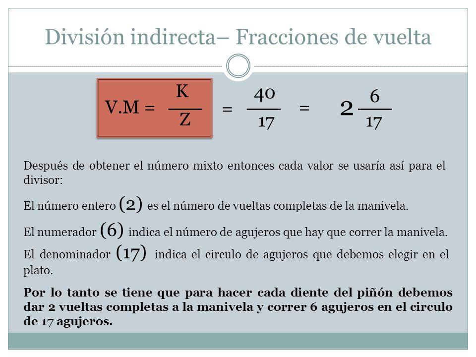División indirecta– Fracciones de vuelta V.M = K __ Z = 40 __ 17 6 __ 17 = 2 Después de obtener el número mixto entonces cada valor se usaría así para